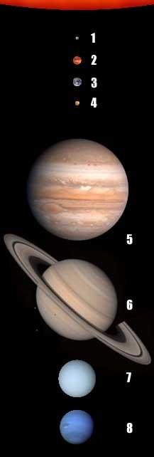 Solar_planets