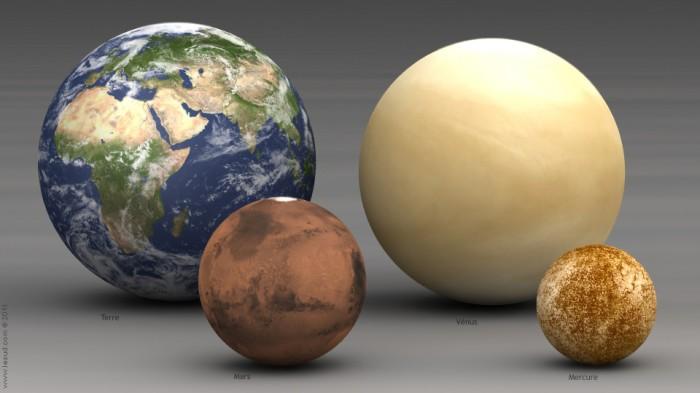 planets_tellu_size