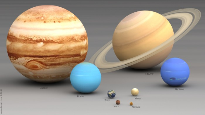 size_planets