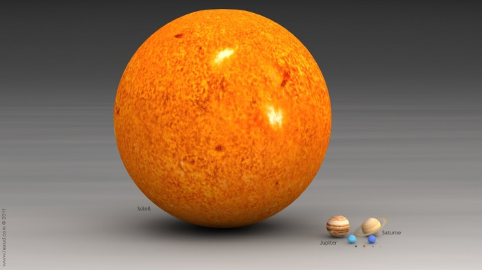 size_sun_planets