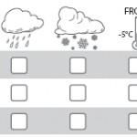 exercice_weather