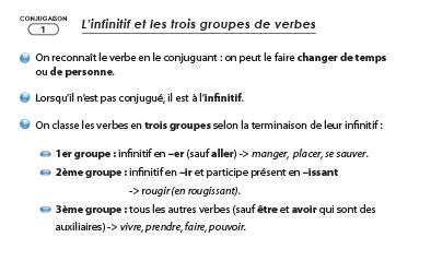 regle_infinitif